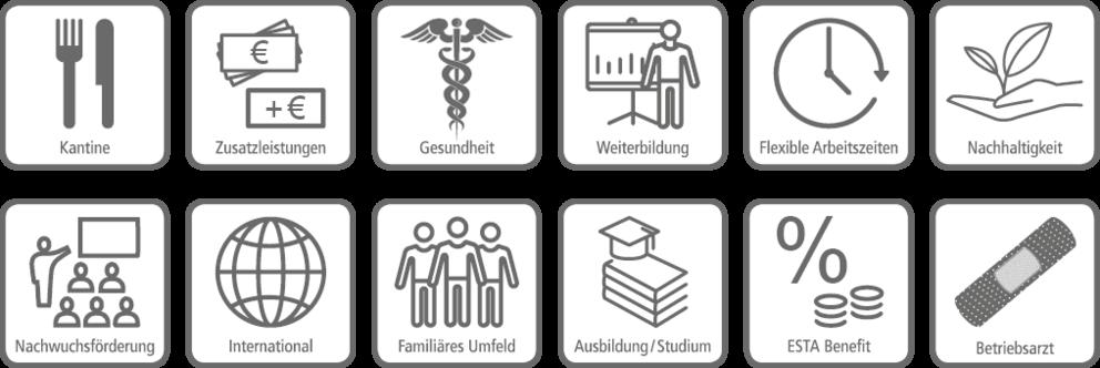 Kantine, Zusatzleistungen, Gesundheit, flexible Arbeitszeiten, Nachhaltigkeit, Nachwuchsförderung, international, familiäres Umfeld, Ausbildung/Studium, ESTA Benefit, Betriebsarzt.