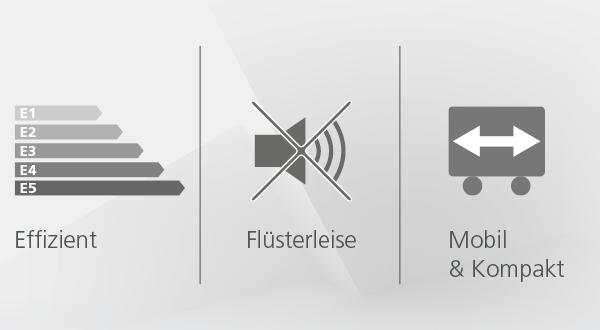 Virenfilter VirBox ist effizient, leise, kompakt und mobil