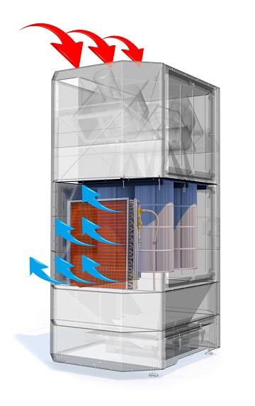 Funktionsprinzip eines Filterturmes