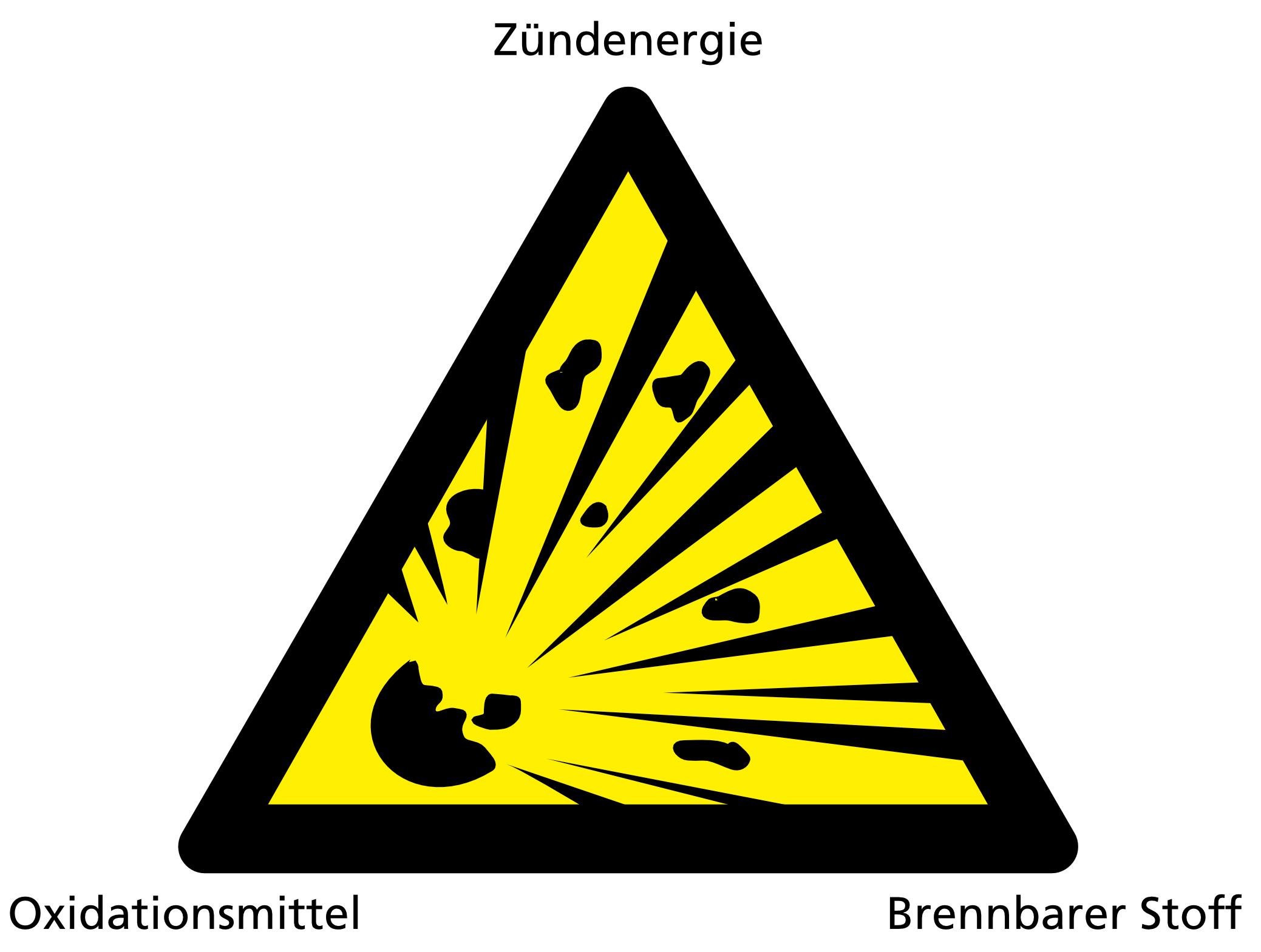 Explosionsdreieck
