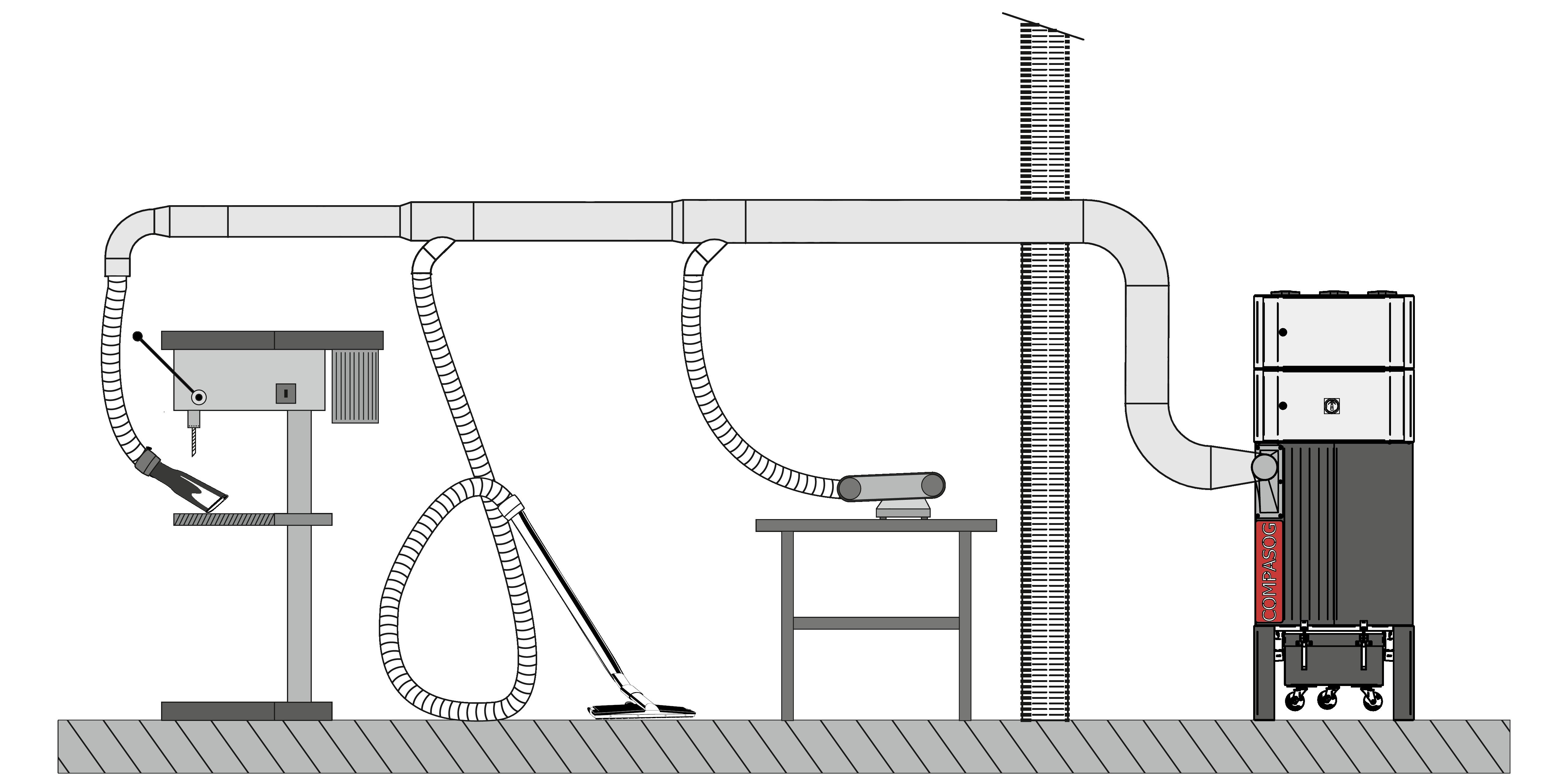 Der COMPASOG ST mit mehreren Absaugplätzen.